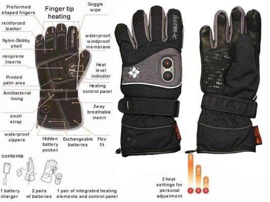Manusi-Incalzite-Therm-ic-Thermic-POWERGLOVES LADY-black-2