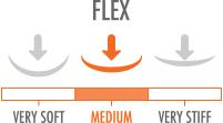 SkiFlex_Medium